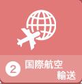 国際航空輸送
